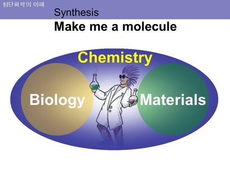 Synthesis Make me a molecule Chemistry Biology Materials.