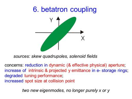 6. betatron coupling sources: skew quadrupoles, solenoid fields concerns: reduction in dynamic (& effective physical) aperture; increase of intrinsic &