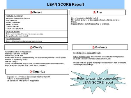 LEAN SCORE Report S-Select PROBLEM STATEMENT: A problem statement has the form: WHAT is wrong WHERE it happened WHEN it occurred TO WHAT EXTENT I KNOW.