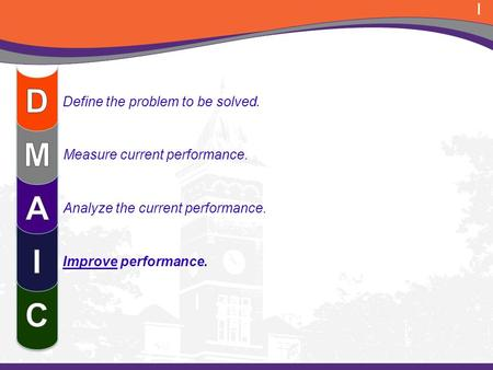 Measure current performance. Analyze the current performance. Improve performance. I Define the problem to be solved.