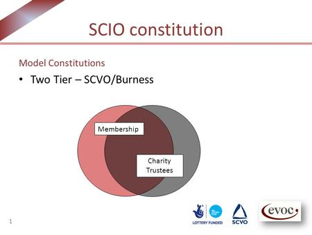 SCIO constitution Model Constitutions Two Tier – SCVO/Burness 1 Membership Charity Trustees.