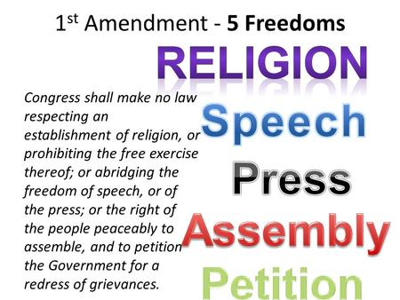 1 st Amendment - 5 Freedoms Congress shall make no law respecting an establishment of religion, or prohibiting the free exercise thereof; or abridging.