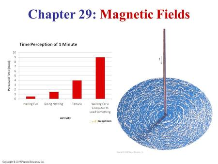 Copyright © 2009 Pearson Education, Inc. Chapter 29: Magnetic Fields.