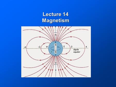 Lecture 14 Magnetism. Magnets... two poles: N and S Like poles repel Unlike poles attract.
