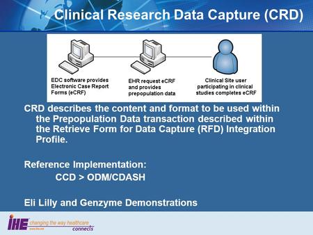 Clinical Research Data Capture (CRD) CRD describes the content and format to be used within the Prepopulation Data transaction described within the Retrieve.