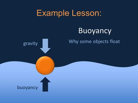 Example Lesson: Buoyancy gravity buoyancy Why some objects float.