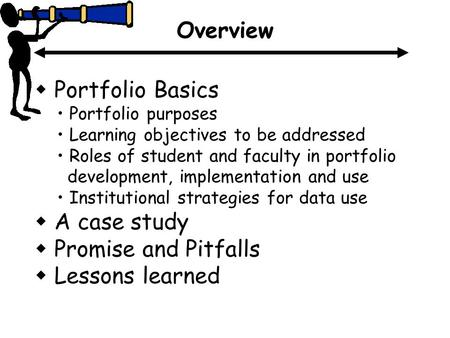 Overview  Portfolio Basics Portfolio purposes Learning objectives to be addressed Roles of student and faculty in portfolio development, implementation.