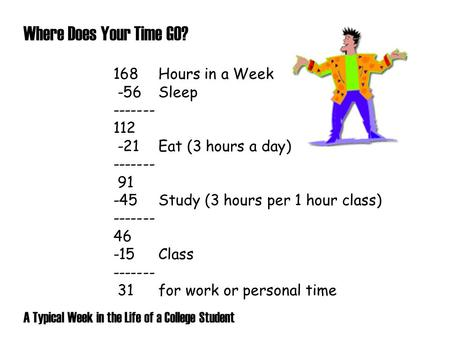 Where Does Your Time GO? 168 Hours in a Week -56Sleep ------- 112 -21Eat (3 hours a day) ------- 91 -45Study (3 hours per 1 hour class) ------- 46 -15Class.