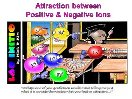 Positively charged ions and negatively charged ions are attracted to each other and this attraction is the basis of ionic bonding.