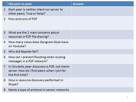 QQ peer-to-peerAnswer 1Each peer is neither client nor server to other peers. True or False? 2Pros and cons of P2P 3What are the 2 main concerns about.