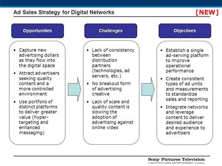 Ad Sales Strategy for Digital Networks