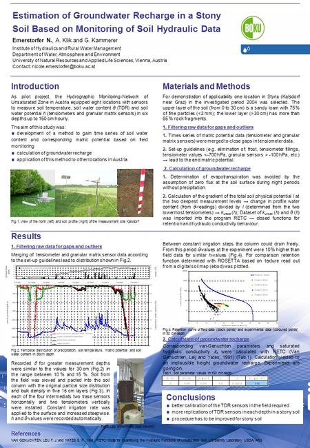 Estimation of Groundwater Recharge in a Stony Soil Based on Monitoring of Soil Hydraulic Data Emerstorfer N., A. Klik and G. Kammerer Institute of Hydraulics.
