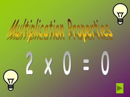 Multiplication Properties There are three properties involving multiplication that will help make problems easier to solve.There are three properties.