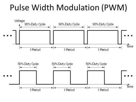 Pulse Width Modulation (PWM). 100% Pulse Width Modulation (PWM) 0% On the chipKIT there are 490 periods per second. Use analogWrite(pin, value) to control.