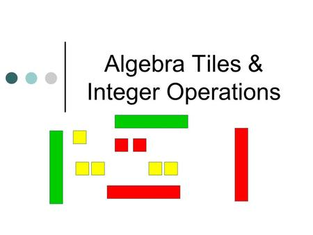 Algebra Tiles & Integer Operations. Objectives MA.600.60.10 Read, write, and represent integers (-100 to 100) * MA.700.60.30 Add, subtract, multiply and.