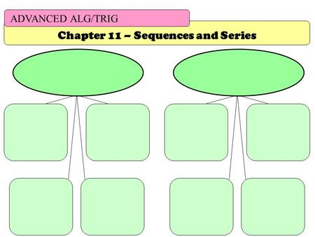 ADVANCED ALG/TRIG Chapter 11 – Sequences and Series.