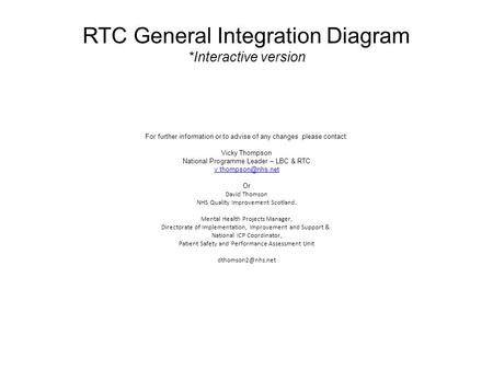 RTC General Integration Diagram *Interactive version For further information or to advise of any changes please contact: Vicky Thompson National Programme.