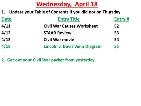 Wednesday, April 18 1. Update your Table of Contents if you did not on Thursday DateEntry TitleEntry # 4/11Civil War Causes Worksheet52 4/12STAAR Review53.