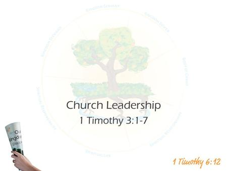 Church Leadership 1 Timothy 3:1-7. On a scale of 1-10 what rank would you give yourself as being qualified to be a leader of a church.