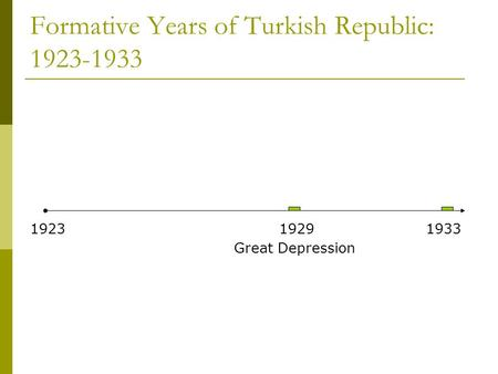 Formative Years of Turkish Republic: 1923-1933 1923 1929 1933 Great Depression.