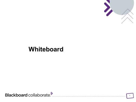 1 Whiteboard. 2 Objectives Load a PowerPoint file Navigate and edit pages using the Page Explorer Navigate the Pages using the Whiteboard navigation buttons.