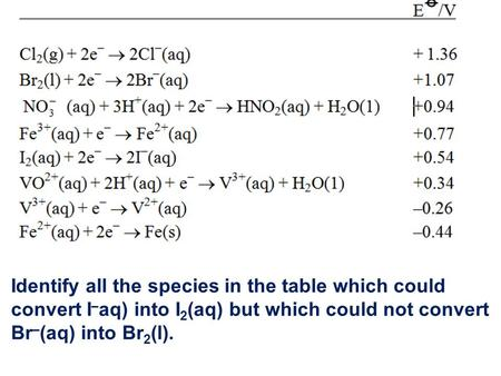 Q5 from 5.3 Identify all the species in the table which could convert I–aq) into I2(aq) but which could not convert Br–(aq) into Br2(l).