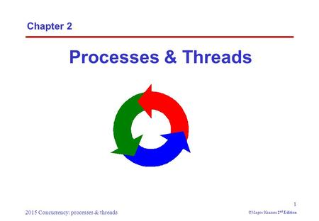 2015 Concurrency: processes & threads 1 ©Magee/Kramer 2 nd Edition Chapter 2 Processes & Threads.