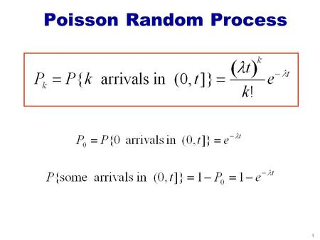 1 Poisson Random Process. 2 Mean and Variance Results You have to memorize these! You should be able to derive any of the above Exponential: Poisson:
