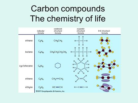 Carbon Compounds The Chemistry Of Life Organic Molecules Organic