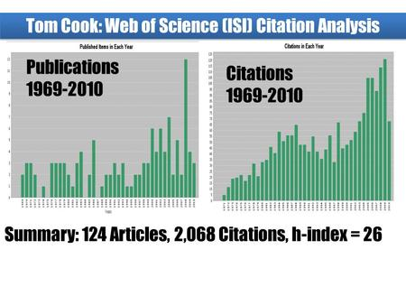 Publications 1969-2010 Citations 1969-2010 Tom Cook: Web of Science (ISI) Citation Analysis Summary: 124 Articles, 2,068 Citations, h-index = 26.