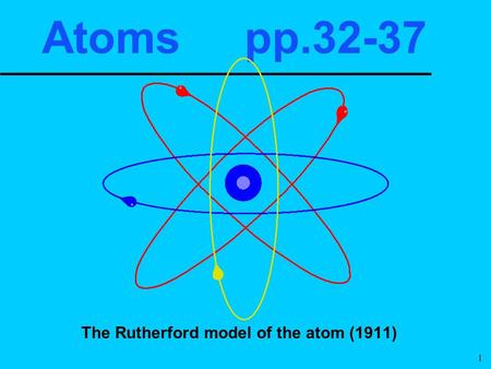1 Atoms pp.32-37 The Rutherford model of the atom (1911)