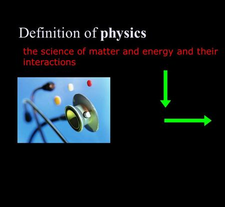 Definition of physics the science of matter and energy and their interactions.