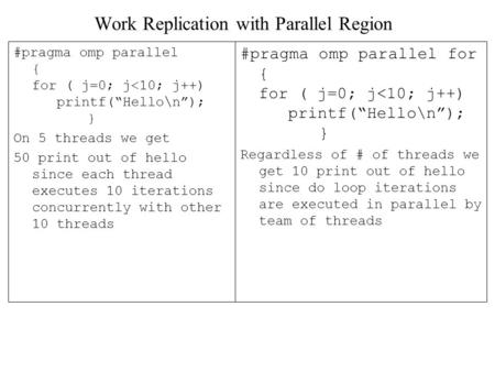 "Work Replication with Parallel Region #pragma omp parallel { for ( j=0; j<10; j++) printf(""Hello\n""); } On 5 threads we get 50 print out of hello since."