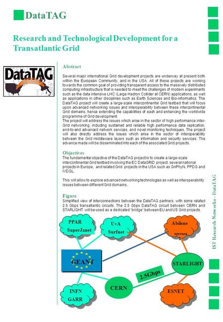 DataTAG Research and Technological Development for a Transatlantic Grid Abstract Several major international Grid development projects are underway at.