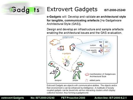 Extrovert Gadgets are objects with communicative abilities. The objects and/or their environment s can be enhanced by intelligence. A multitude of loosely.