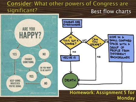 Homework: Assignment 5 for Monday Best flow charts.