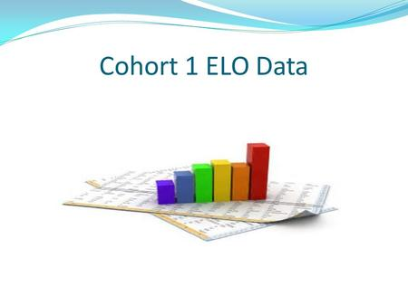 Cohort 1 ELO Data. Sustaining the Work We want it to be like this: Not like this: