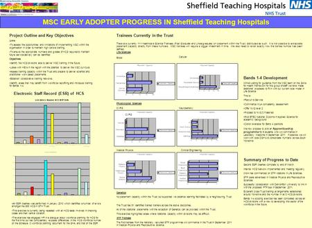 MSC EARLY ADOPTER PROGRESS IN Sheffield Teaching Hospitals Cellular There are currently 111 Healthcare Science Trainees (Post Graduate and Undergraduate)