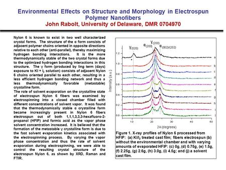 Environmental Effects on Structure and Morphology in Electrospun Polymer Nanofibers John Rabolt, University of Delaware, DMR 0704970 Nylon 6 is known to.