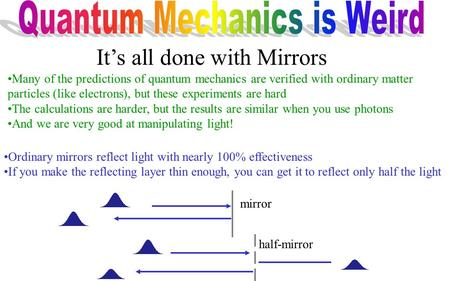 It's all done with Mirrors Many of the predictions of quantum mechanics are verified with ordinary matter particles (like electrons), but these experiments.