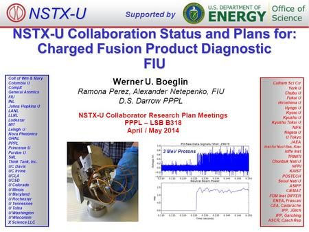 NSTX-U Collaboration Status and Plans for: Charged Fusion Product Diagnostic FIU Werner U. Boeglin Ramona Perez, Alexander Netepenko, FIU D.S. Darrow PPPL.