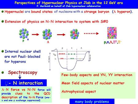 HYPERNUCLEAR PHYSICS Hypernuclei are bound states of nucleons with a strange baryon (  hyperon). Extension of physics on N-N interaction to system with.