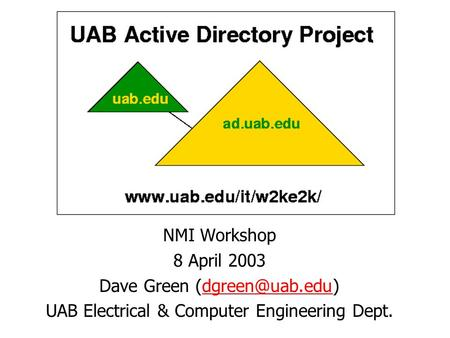 UAB Windows 2000 Active Directory Project NMI Workshop 8 April 2003 Dave Green UAB Electrical & Computer Engineering Dept.