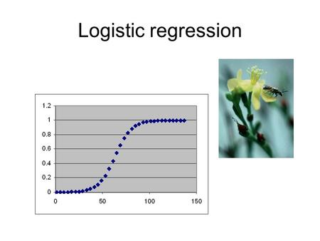Logistic regression. Analysis of proportion data We know how many times an event occurred, and how many times did not occur. We want to know if these.