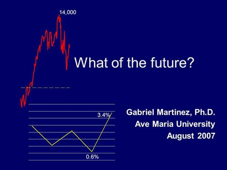 What of the future? Gabriel Martinez, Ph.D. Ave Maria University August 2007 14,000 3.4% 0.6%