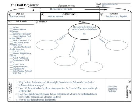 NAME DATE Madden/McCurley-DMS 2014 The Unit Organizer BIGGER PICTURE LAST UNIT CURRENT UNIT NEXT UNIT UNIT SELF-TEST QUESTIONS is about... UNIT RELATIONSHIPS.