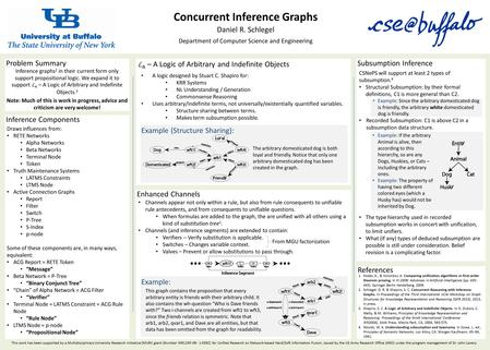 Concurrent Inference Graphs Daniel R. Schlegel Department of Computer Science and Engineering Problem Summary Inference graphs 2 in their current form.