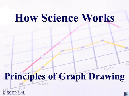 © SSER Ltd. How Science Works Principles of Graph Drawing.
