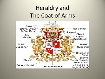 Heraldry and The Coat of Arms. Heraldry  A very old visual language originally used to identify warriors.  Men in armor looked alike, so each knight.