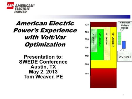 "1 Presentation to: SWEDE Conference Austin, TX May 2, 2013 Tom Weaver, PE Historical Voltage Range VVO Range 120 124 128 116 112 108 104 ""A"" Service ""A"""